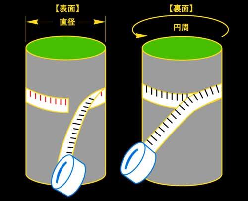 ダイアメーター使用方法