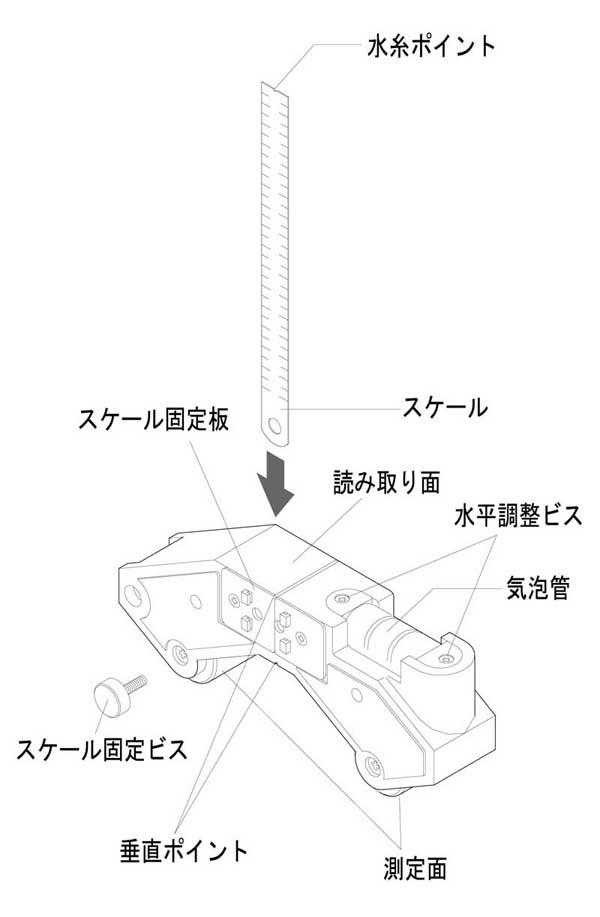 ヒューム管レベル