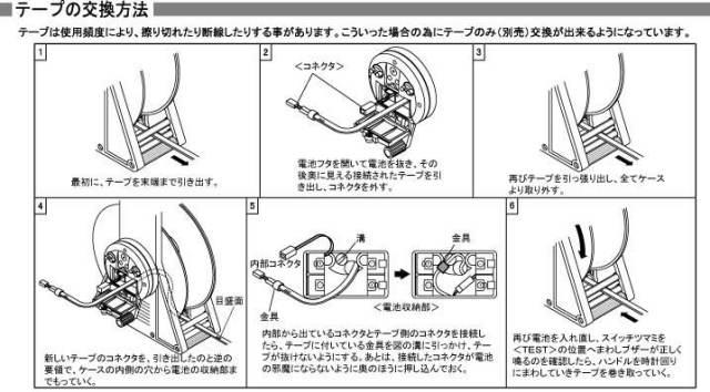 テープ交換方法