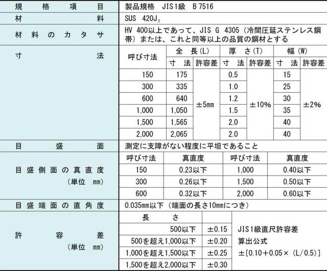 直尺JIS1級許容差