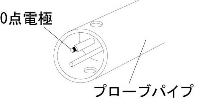 ミリオン水位計電極