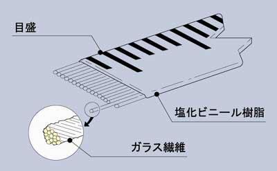 繊維巻尺構造